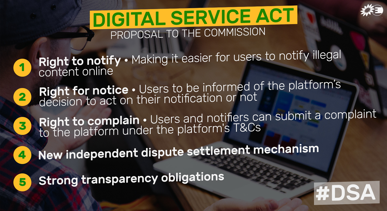 Digital Services Act infographic