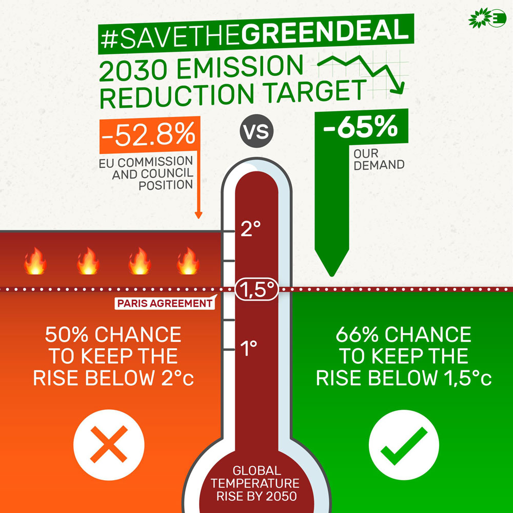 Save the Green Deal Graphic
